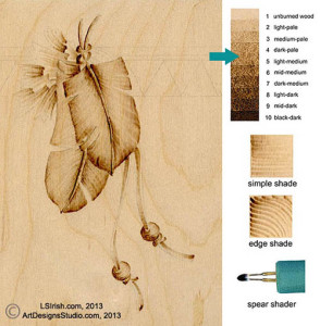 wood burning a feather border pattern