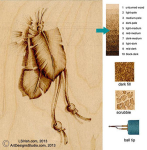 Creating a drop shadow in your pyrography projects