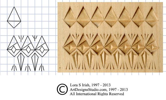 straight-wall chip carving pattern